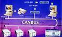 环网在线监测系统开发及应用---武汉博宇电力专题
