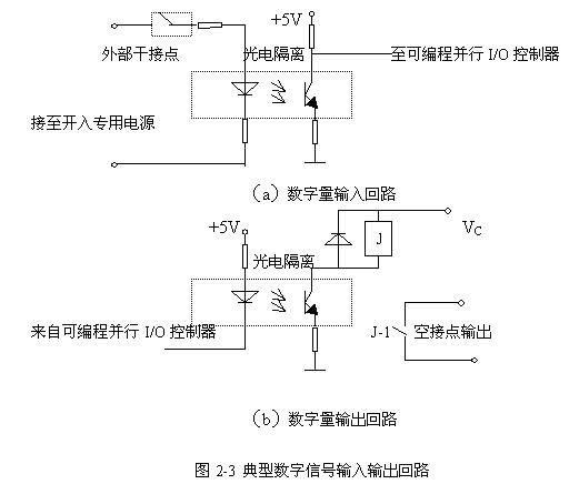 微机继电保护原理浅析(3)